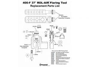 "Imperial Flaring Tool Set 3/16"" - 5/8""IMP-400F"